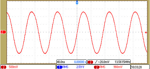 HF400 CEX Output waveform