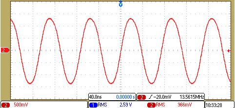 HF400 CEX Output waveform